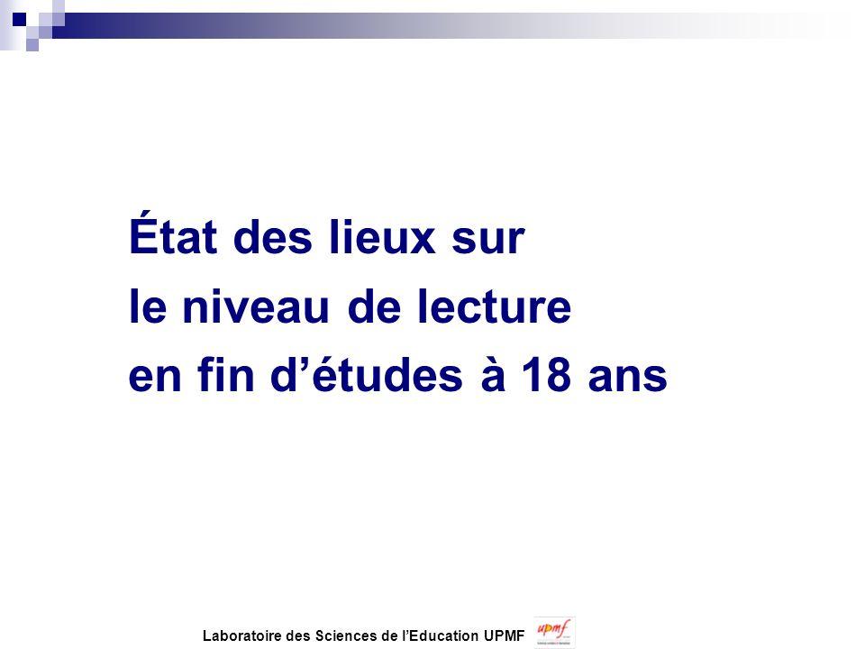 Cogni-Sciences IUFM Grenoble COMPORTEMENTS A L ÉCOLE Individuels 1.Exécute le travail scolaire prescrit: oui non 2.Soutient son attention et sa concentration pour une activité prescrite : oui non En collectivité 3.