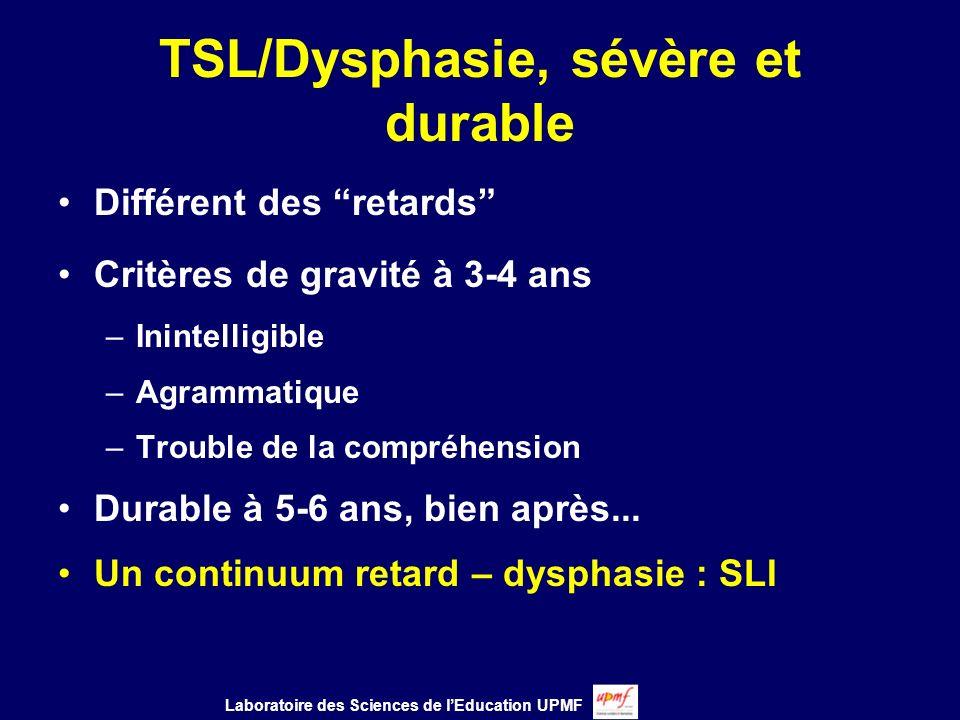 TSL/Dysphasie, sévère et durable Différent des retards Critères de gravité à 3-4 ans –Inintelligible –Agrammatique –Trouble de la compréhension Durabl