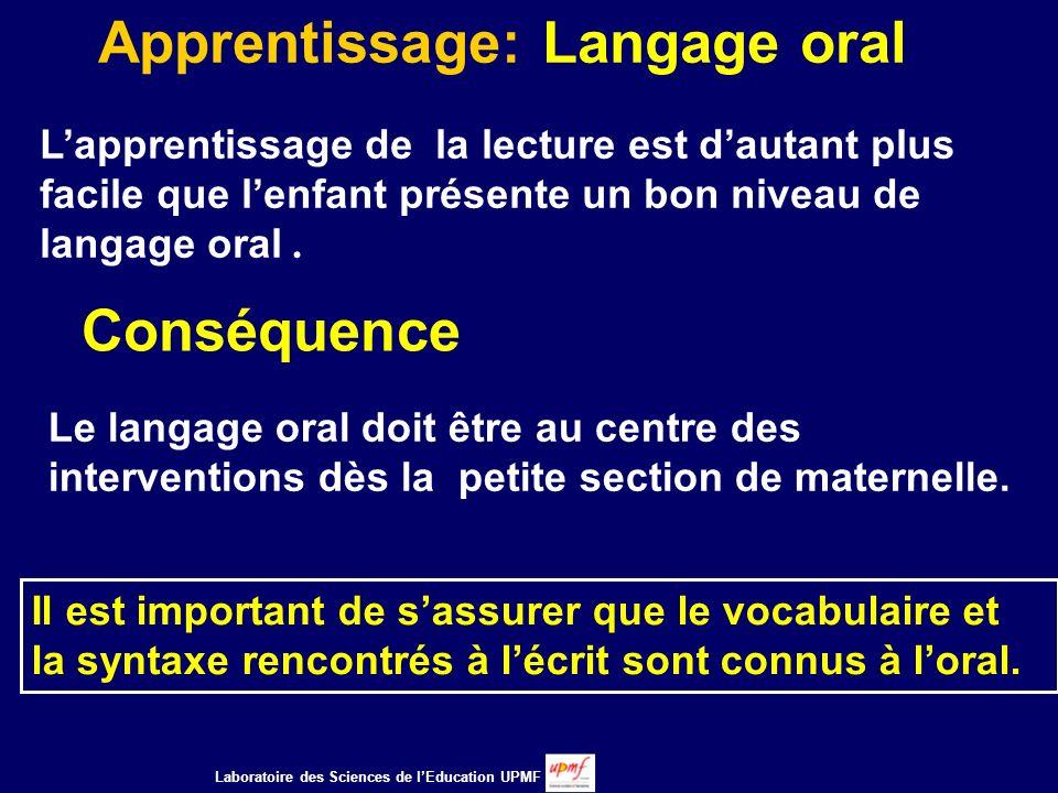 Apprentissage: Langage oral Lapprentissage de la lecture est dautant plus facile que lenfant présente un bon niveau de langage oral. Conséquence Le la