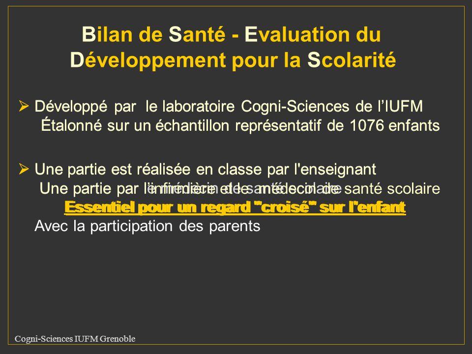 Cogni-Sciences IUFM Grenoble Développé par le laboratoire Cogni-Sciences de lIUFM Étalonné sur un échantillon représentatif de 1076 enfants Bilan de S