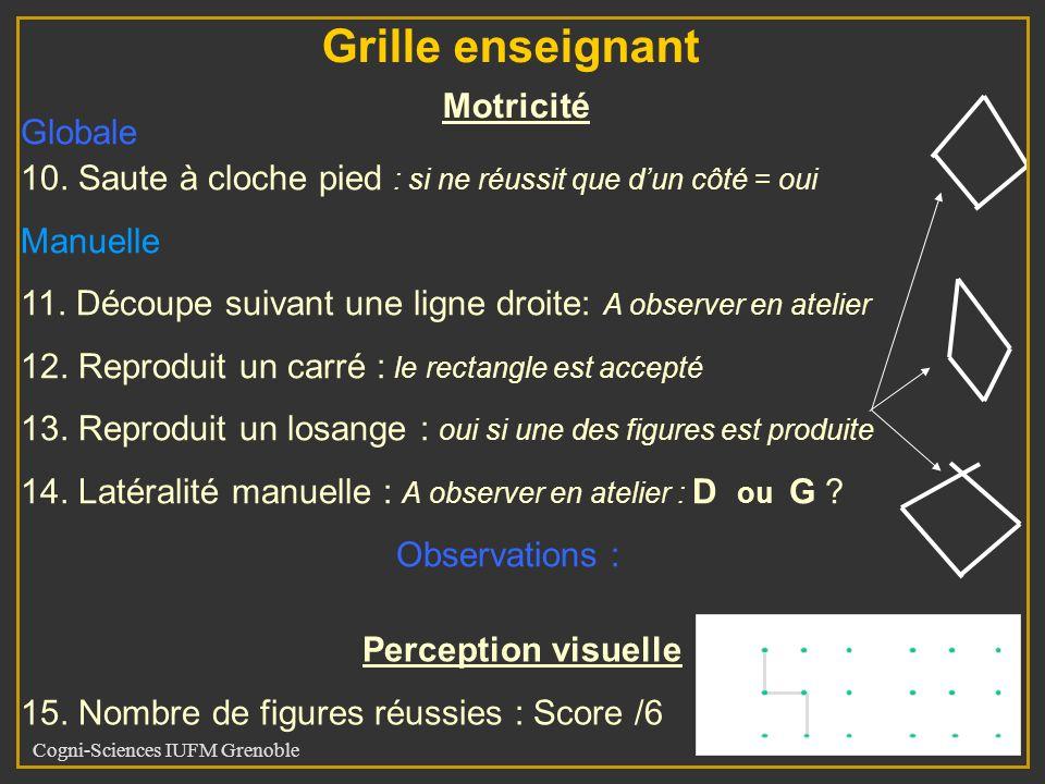 Cogni-Sciences IUFM Grenoble MOTRICITÉ Globale10. Saute à cloche pied 10oui non Manuelle 11. Découpe suivant une ligne droite 11oui non 12. Reproduit