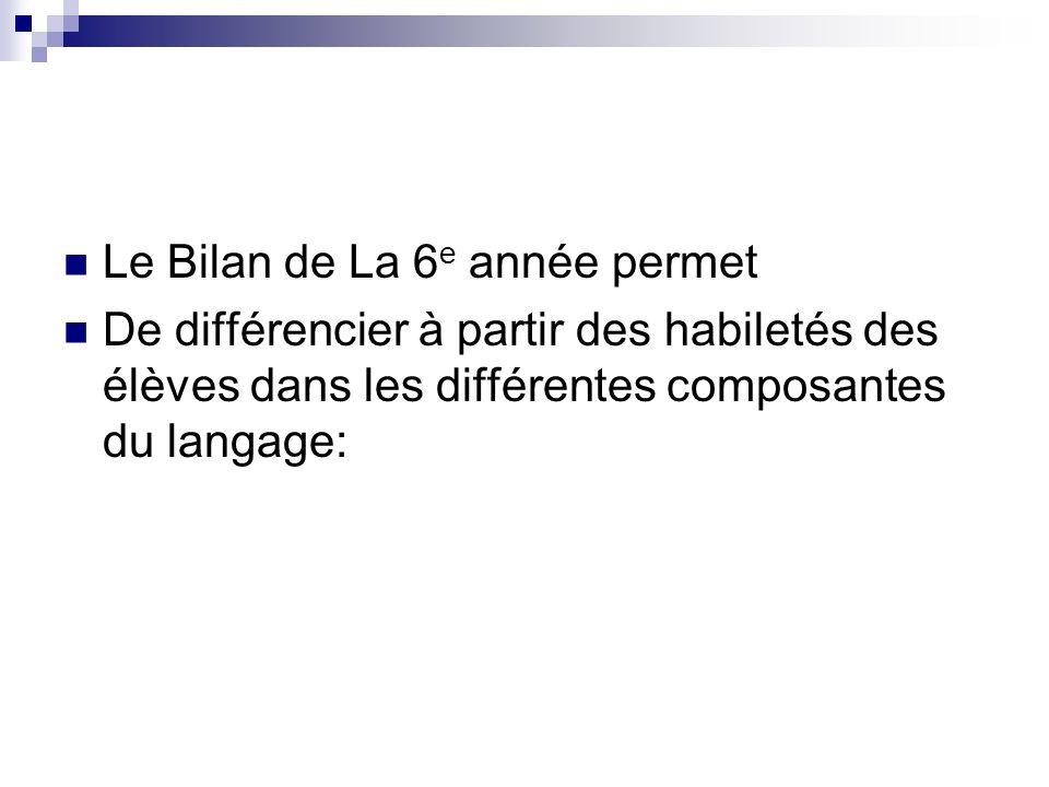 Le Bilan de La 6 e année permet De différencier à partir des habiletés des élèves dans les différentes composantes du langage: