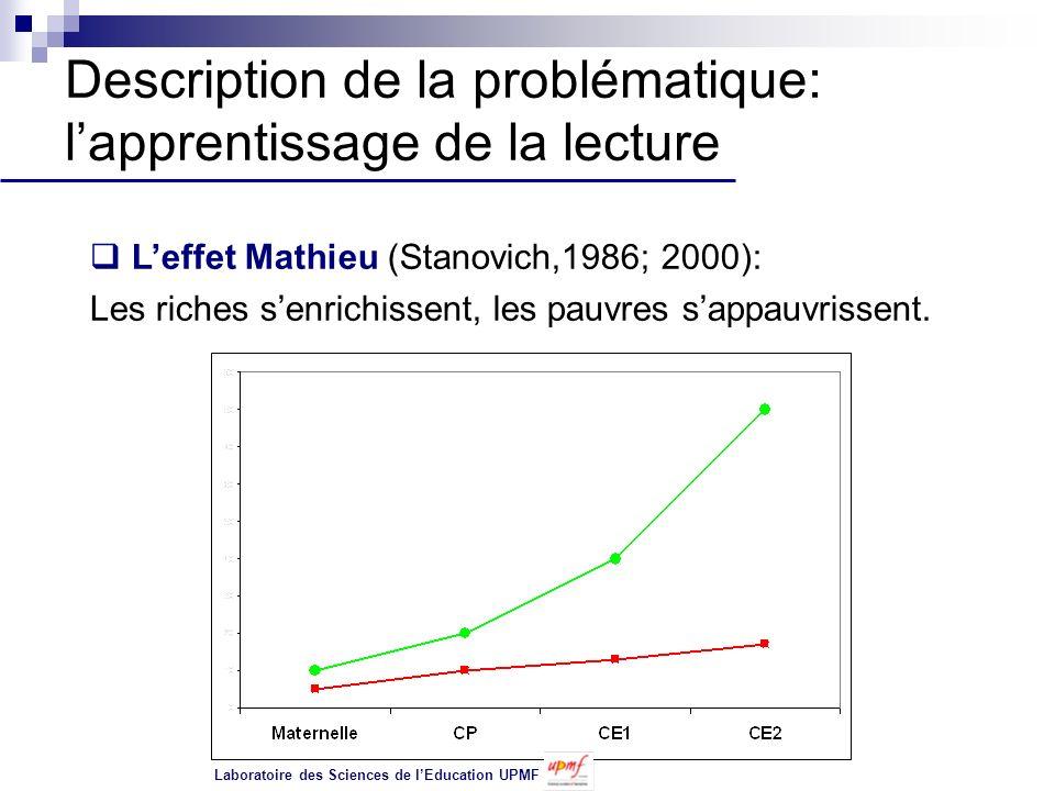 Cogni-Sciences IUFM Grenoble MOTRICITÉ Globale10.Saute à cloche pied 10oui non Manuelle 11.