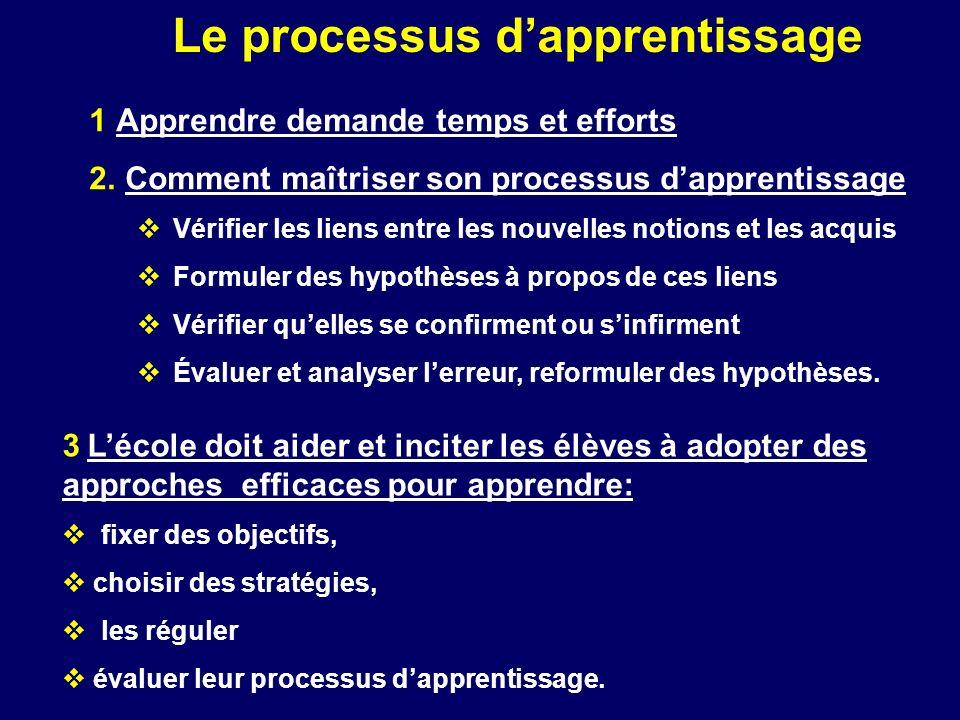 1 Apprendre demande temps et efforts 2.Comment maîtriser son processus dapprentissage Vérifier les liens entre les nouvelles notions et les acquis For