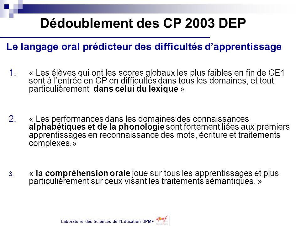 Merci pour votre attention http://www.cognisciences.com cognisciences@cogni-sciences.fr