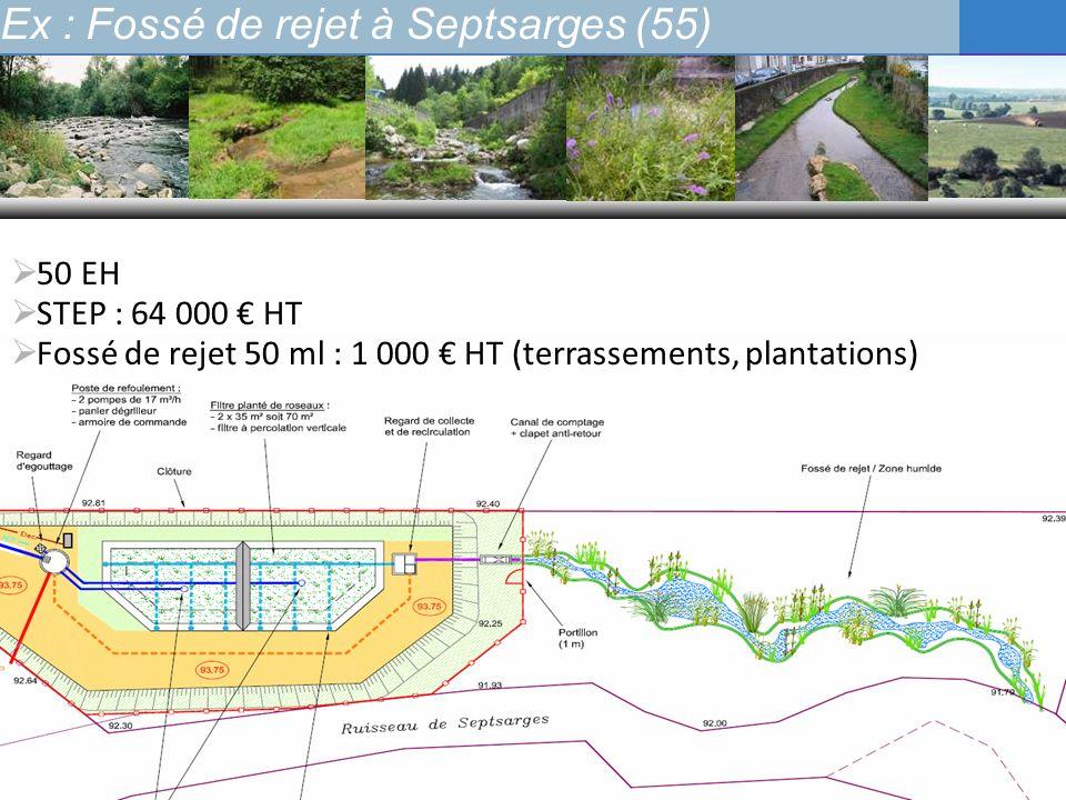 50 EH STEP : 64 000 HT Fossé de rejet 50 ml : 1 000 HT (terrassements, plantations) Ex : Fossé de rejet à Septsarges (55)