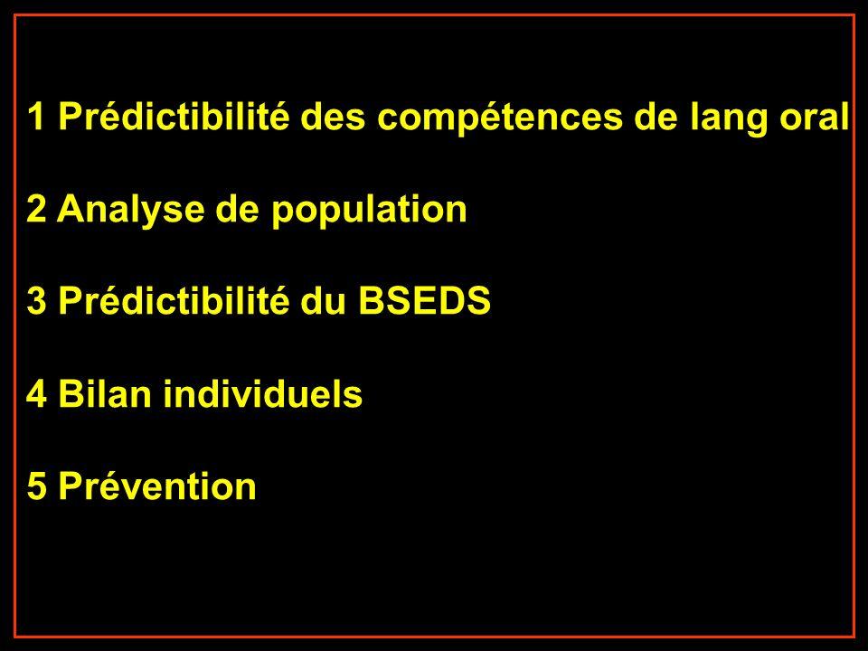 1 Prédictibilité des compétences de lang oral 2 Analyse de population 3 Prédictibilité du BSEDS 4 Bilan individuels 5 Prévention