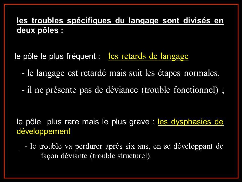 . le pôle le plus fréquent : les retards de langage - le langage est retardé mais suit les étapes normales, - il ne présente pas de déviance (trouble