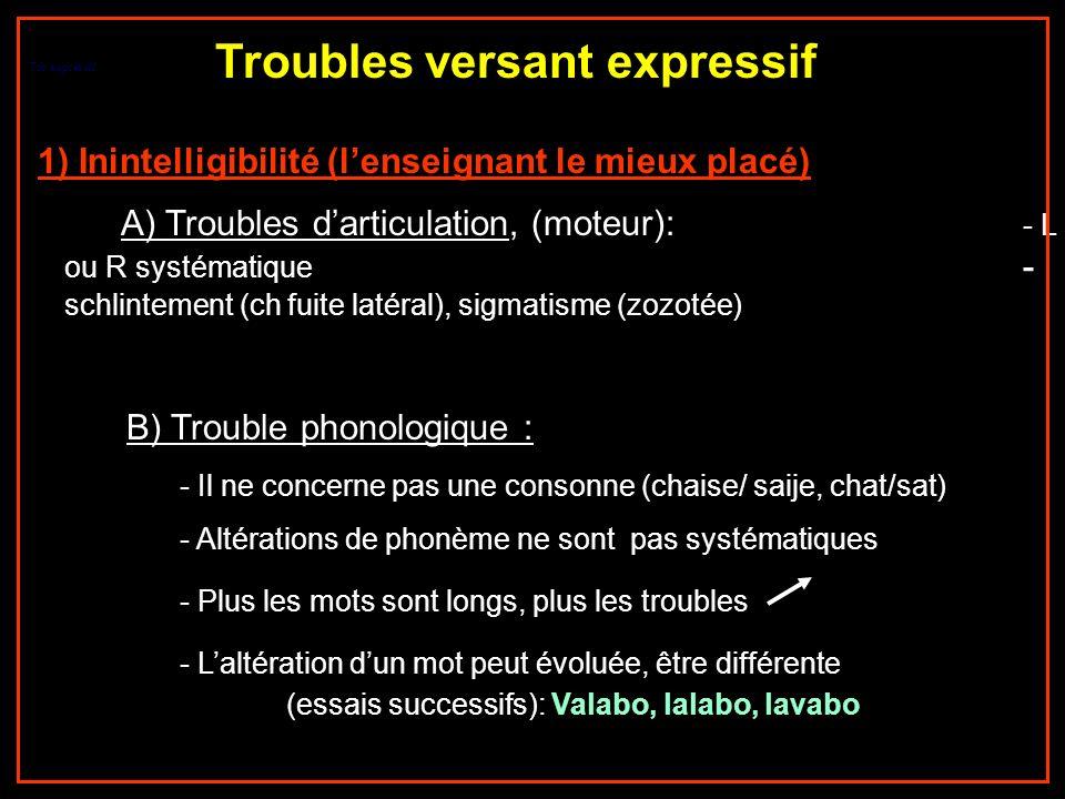 Troubles versant expressif B) Trouble phonologique : - Plus les mots sont longs, plus les troubles - Laltération dun mot peut évoluée, être différente