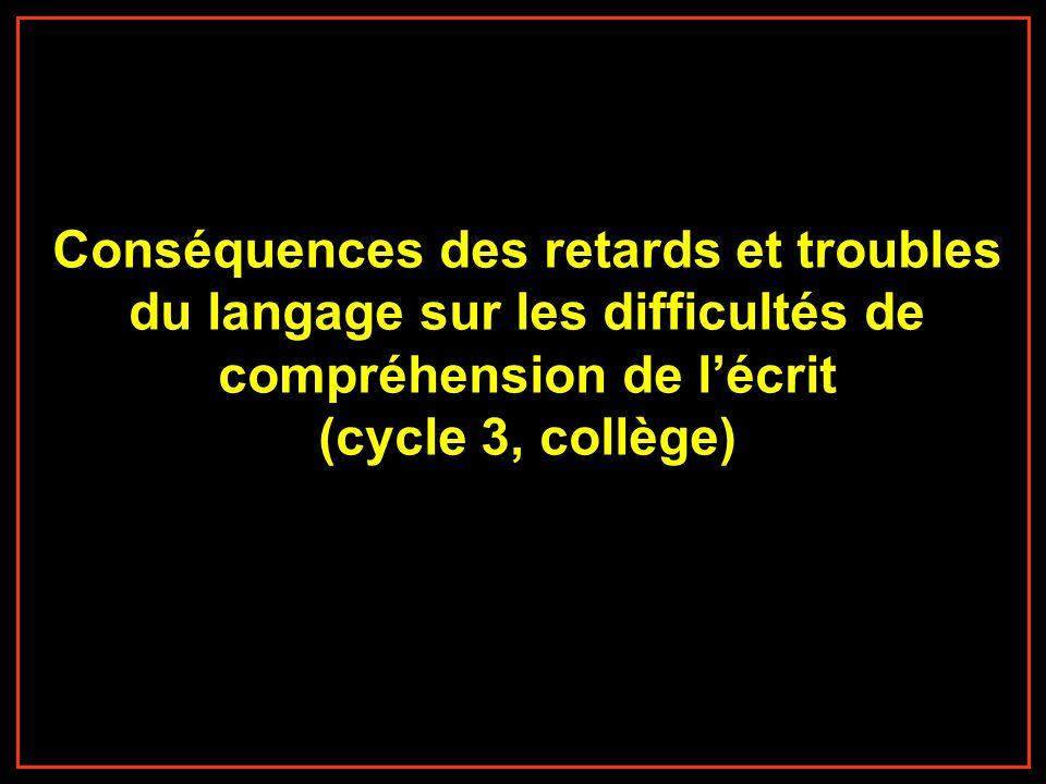 Conséquences des retards et troubles du langage sur les difficultés de compréhension de lécrit (cycle 3, collège)