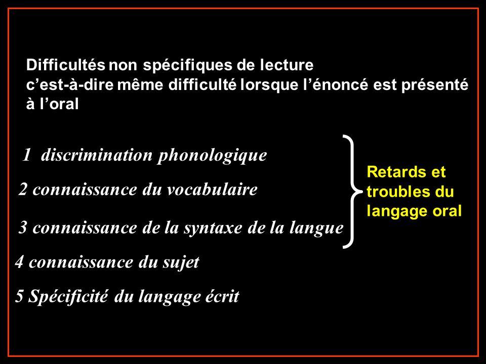 Difficultés non spécifiques de lecture cest-à-dire même difficulté lorsque lénoncé est présenté à loral 2 connaissance du vocabulaire 3 connaissance d