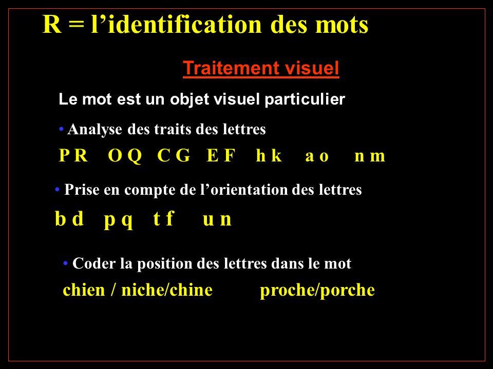 Traitement visuel Le mot est un objet visuel particulier Analyse des traits des lettres P RO QC GE Fh ka on m Prise en compte de lorientation des lett