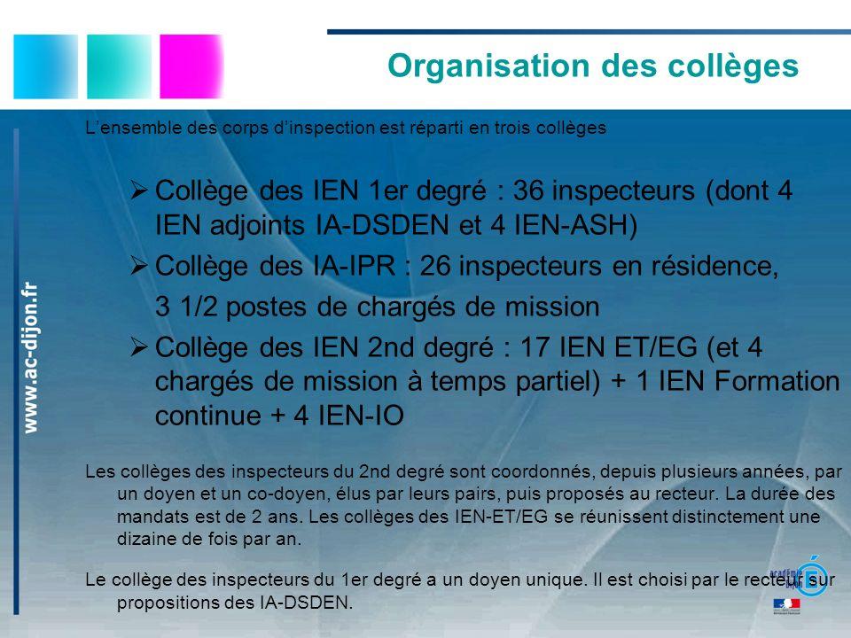 Organisation des collèges Lensemble des corps dinspection est réparti en trois collèges Collège des IEN 1er degré : 36 inspecteurs (dont 4 IEN adjoint