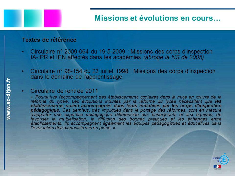 Missions et évolutions en cours… Textes de référence Circulaire n° 2009-064 du 19-5-2009 : Missions des corps dinspection IA-IPR et IEN affectés dans