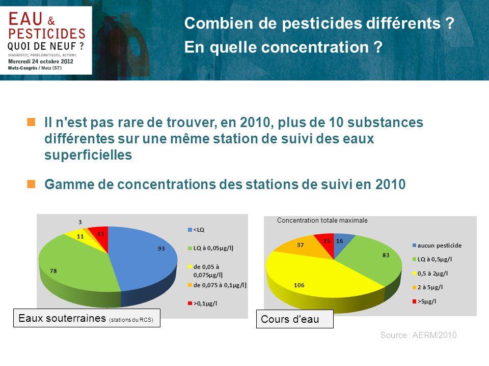 nIl n'est pas rare de trouver, en 2010, plus de 10 substances différentes sur une même station de suivi des eaux superficielles Photo dillustration Co