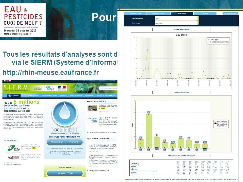 Tous les résultats d'analyses sont disponibles dès qu'ils sont validés, via le SIERM (Système d'Information sur l'Eau Rhin-Meuse) http://rhin-meuse.ea