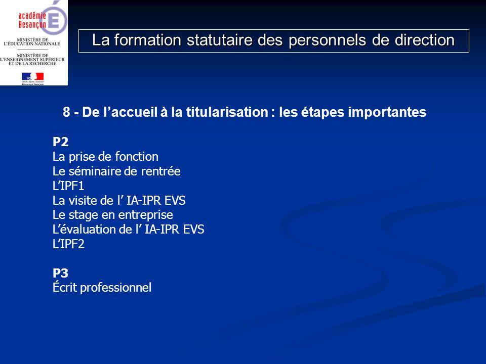 8 - De laccueil à la titularisation : les étapes importantes P2 La prise de fonction Le séminaire de rentrée LIPF1 La visite de l IA-IPR EVS Le stage