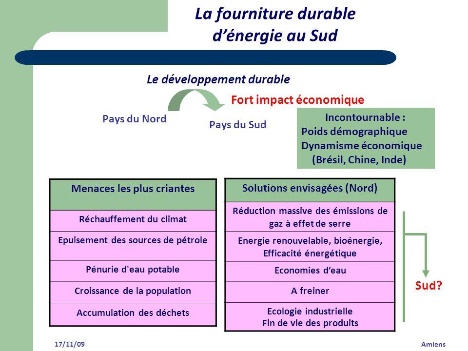 La fourniture durable dénergie au Sud Le développement durable Pays du Nord Pays du Sud Fort impact économique Incontournable : Poids démographique Dy