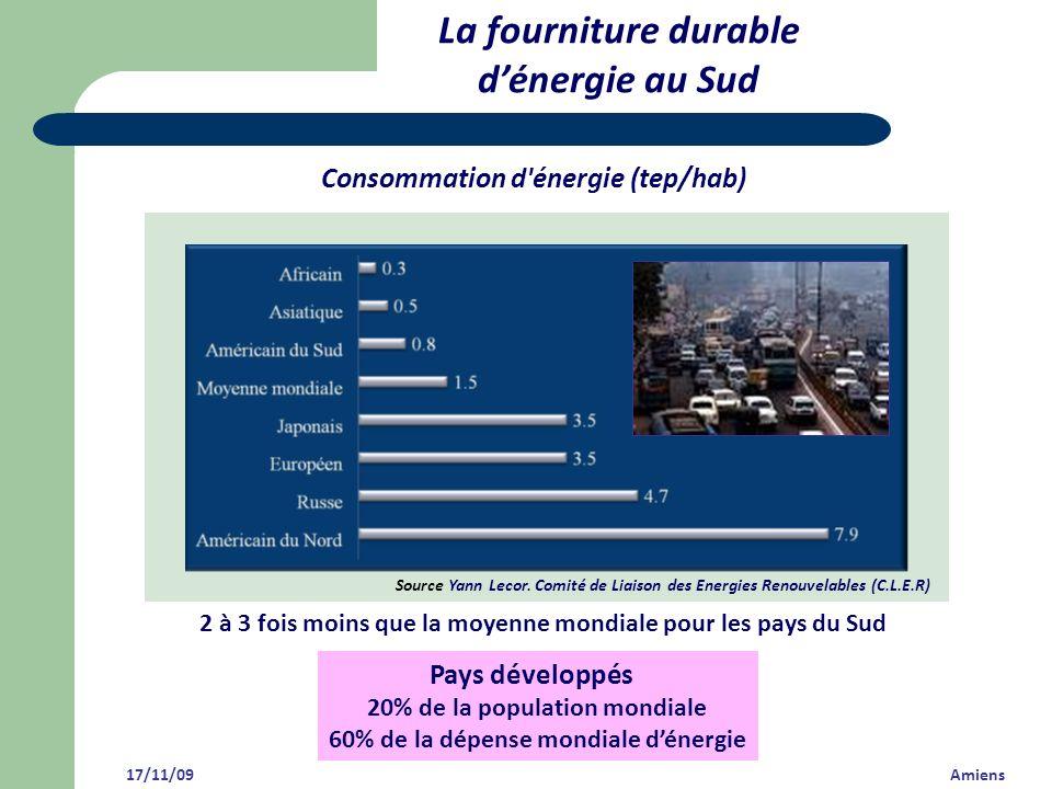 Consommation d'énergie (tep/hab) La fourniture durable dénergie au Sud 2 à 3 fois moins que la moyenne mondiale pour les pays du Sud Source Yann Lecor