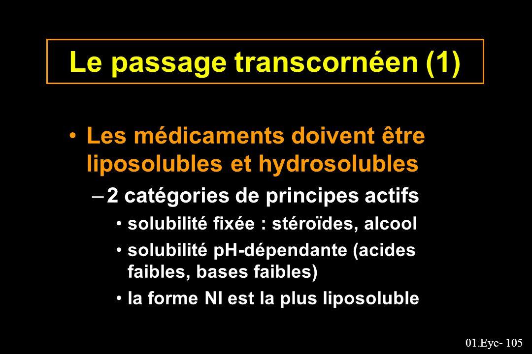 01.Eye- 105 Le passage transcornéen (1) Les médicaments doivent être liposolubles et hydrosolubles –2 catégories de principes actifs solubilité fixée