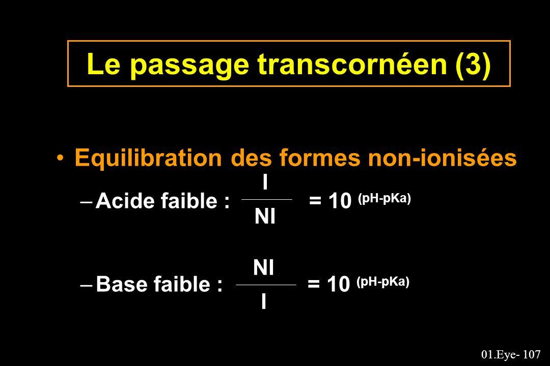 01.Eye- 107 Le passage transcornéen (3) Equilibration des formes non-ionisées –Acide faible : = 10 (pH-pKa) –Base faible : = 10 (pH-pKa) I NI I
