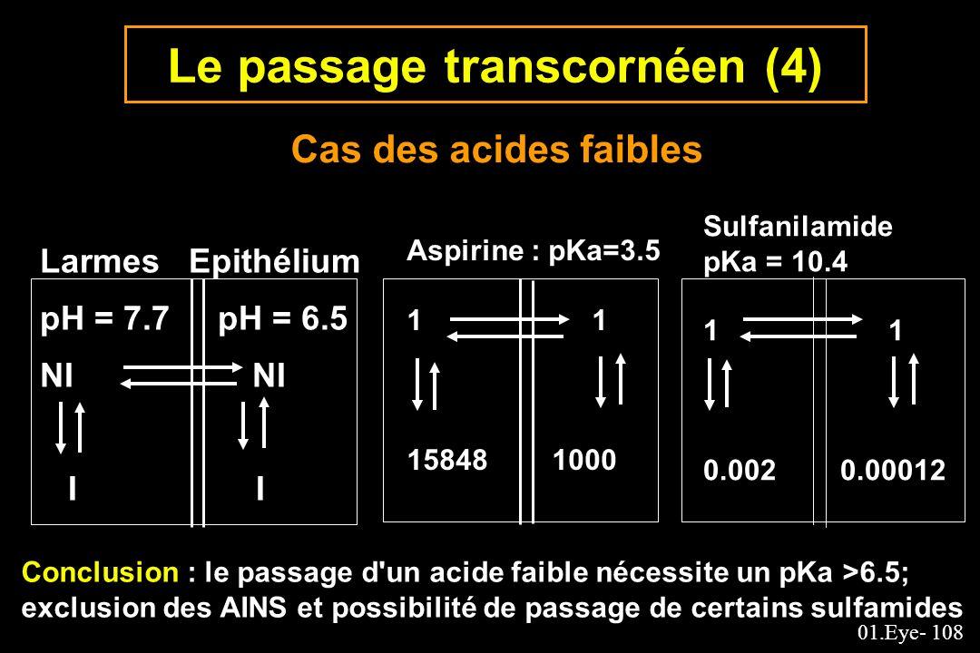 01.Eye- 108 Le passage transcornéen (4) Cas des acides faibles Larmes Epithélium pH = 7.7 pH = 6.5 NI I I Aspirine : pKa=3.5 1 158481000 Sulfanilamide