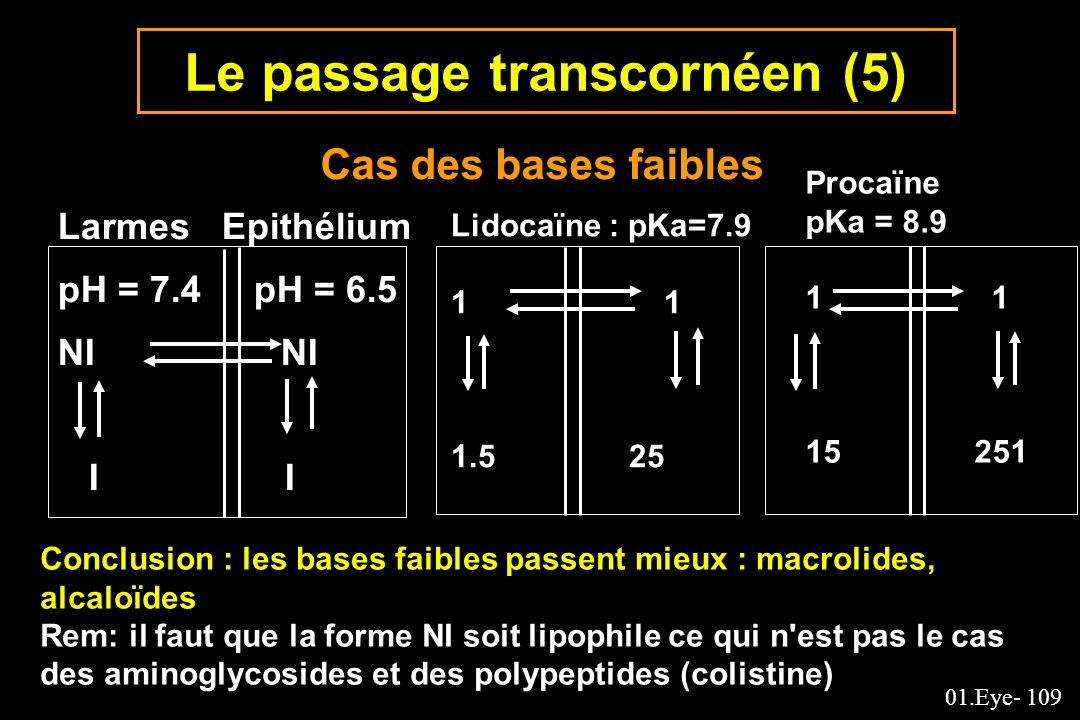 01.Eye- 109 Le passage transcornéen (5) Cas des bases faibles Larmes Epithélium pH = 7.4 pH = 6.5 NI I I Lidocaïne : pKa=7.9 1 1.5 25 Procaïne pKa = 8