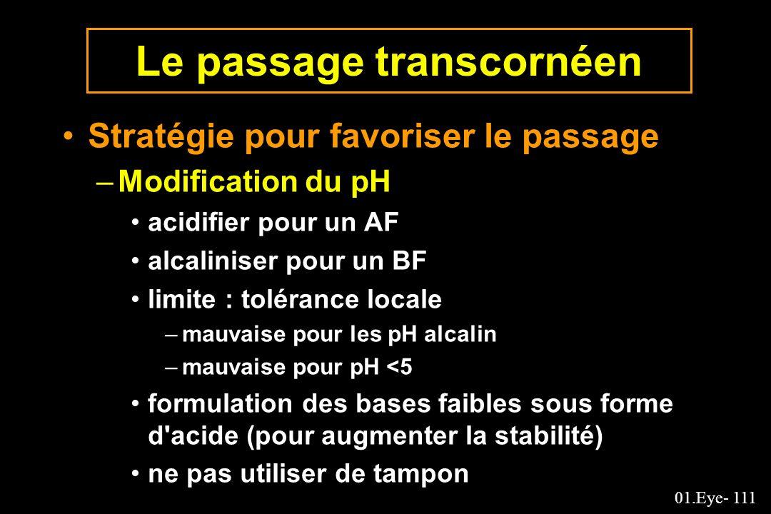 01.Eye- 111 Le passage transcornéen Stratégie pour favoriser le passage –Modification du pH acidifier pour un AF alcaliniser pour un BF limite : tolér