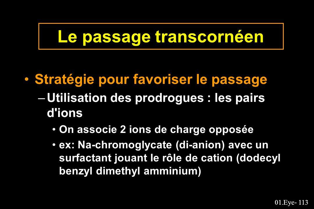 01.Eye- 113 Le passage transcornéen Stratégie pour favoriser le passage –Utilisation des prodrogues : les pairs d'ions On associe 2 ions de charge opp