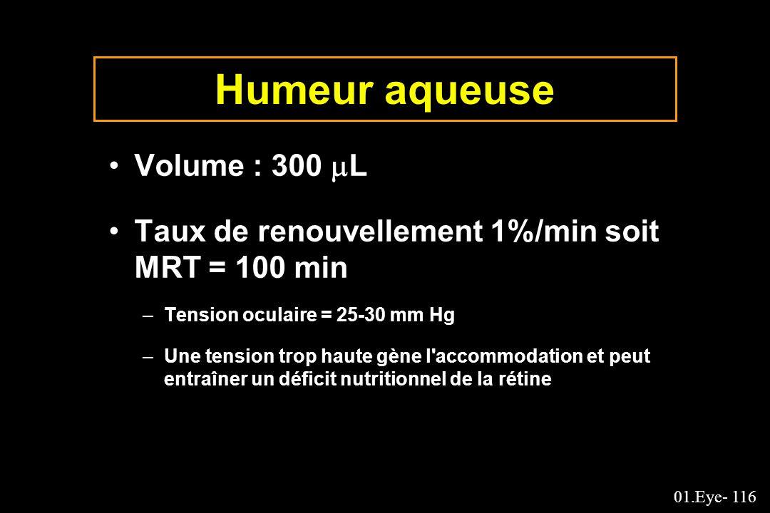 01.Eye- 116 Humeur aqueuse Volume : 300 L Taux de renouvellement 1%/min soit MRT = 100 min –Tension oculaire = 25-30 mm Hg –Une tension trop haute gèn