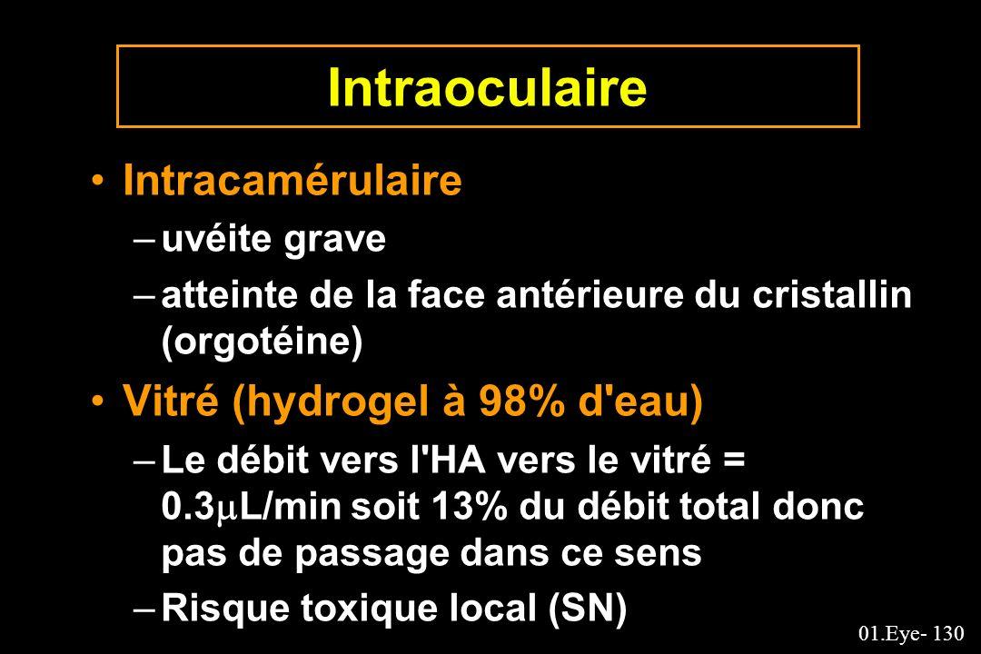 01.Eye- 130 Intraoculaire Intracamérulaire –uvéite grave –atteinte de la face antérieure du cristallin (orgotéine) Vitré (hydrogel à 98% d'eau) –Le dé