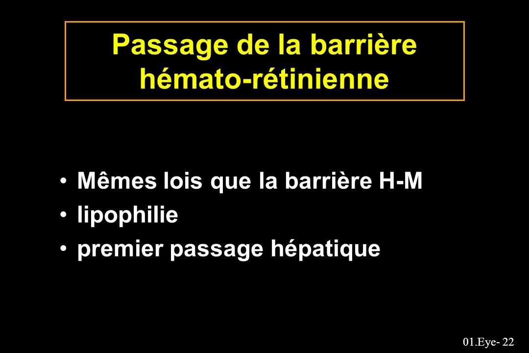 01.Eye- 22 Passage de la barrière hémato-rétinienne Mêmes lois que la barrière H-M lipophilie premier passage hépatique