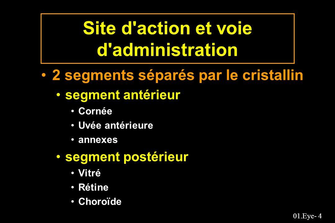 01.Eye- 35 Administration topique