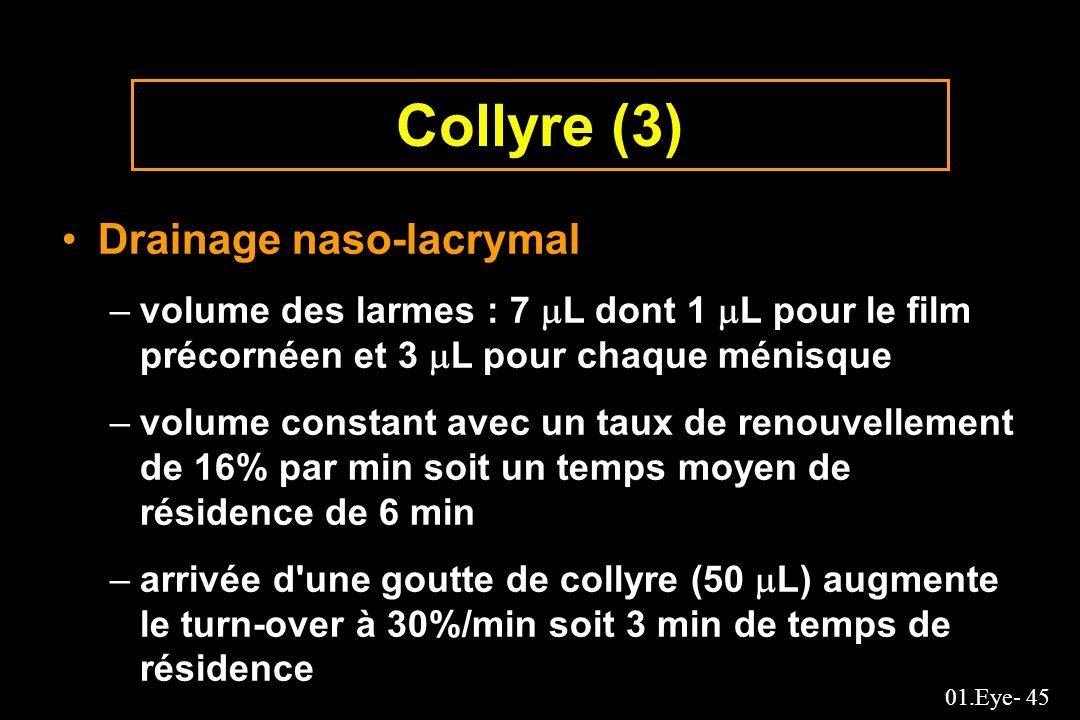 01.Eye- 45 Collyre (3) Drainage naso-lacrymal –volume des larmes : 7 L dont 1 L pour le film précornéen et 3 L pour chaque ménisque –volume constant a