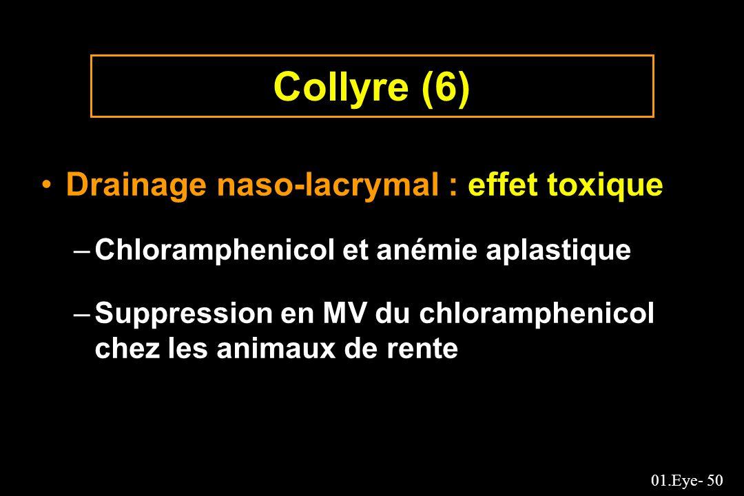 01.Eye- 50 Collyre (6) Drainage naso-lacrymal : effet toxique –Chloramphenicol et anémie aplastique –Suppression en MV du chloramphenicol chez les ani