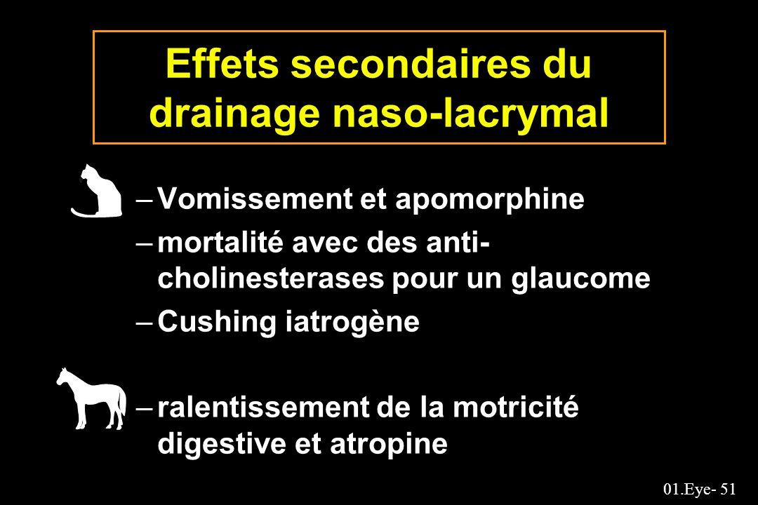 01.Eye- 51 Effets secondaires du drainage naso-lacrymal –Vomissement et apomorphine –mortalité avec des anti- cholinesterases pour un glaucome –Cushin