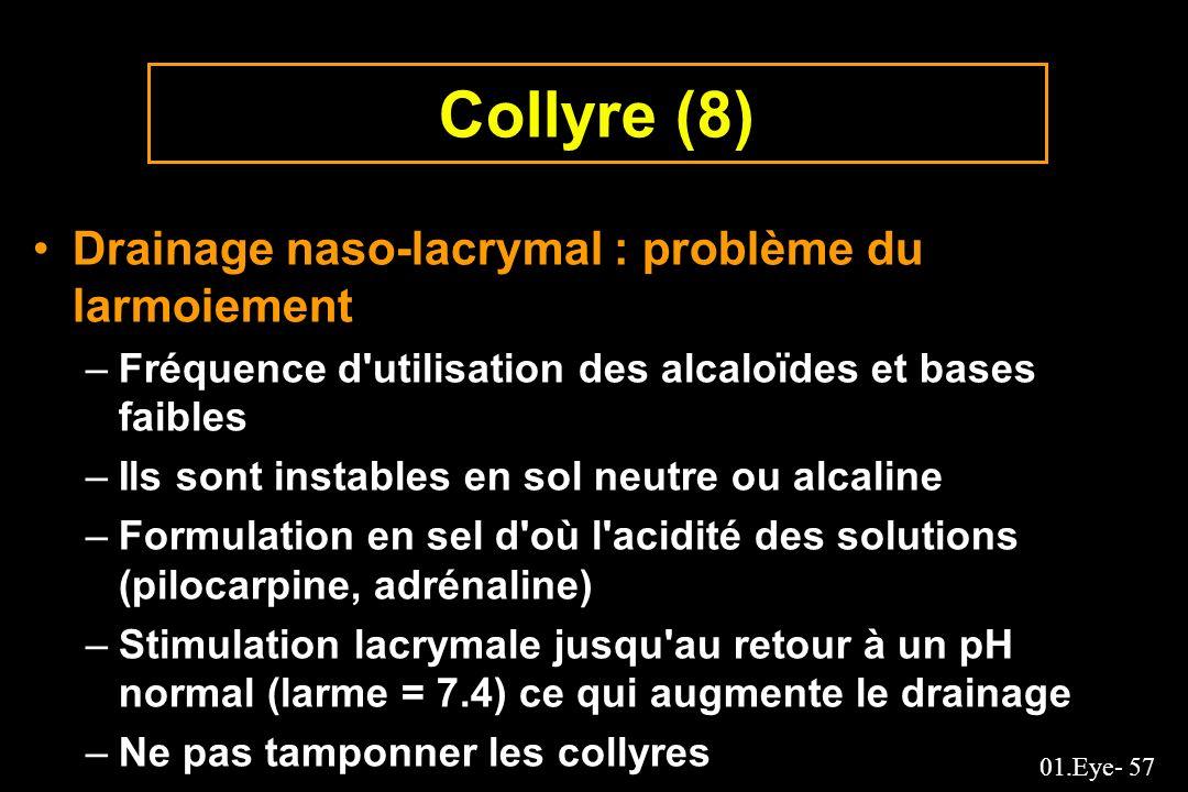 01.Eye- 57 Collyre (8) Drainage naso-lacrymal : problème du larmoiement –Fréquence d'utilisation des alcaloïdes et bases faibles –Ils sont instables e