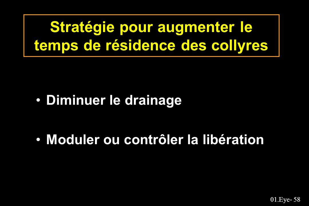 01.Eye- 58 Stratégie pour augmenter le temps de résidence des collyres Diminuer le drainage Moduler ou contrôler la libération