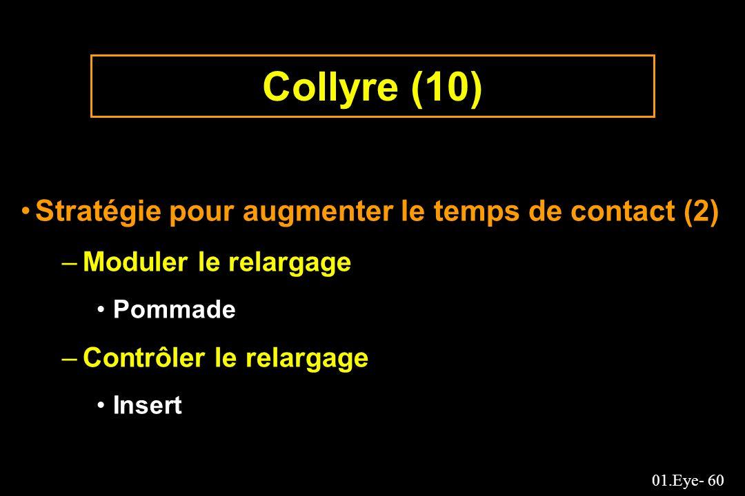 01.Eye- 60 Collyre (10) Stratégie pour augmenter le temps de contact (2) –Moduler le relargage Pommade –Contrôler le relargage Insert
