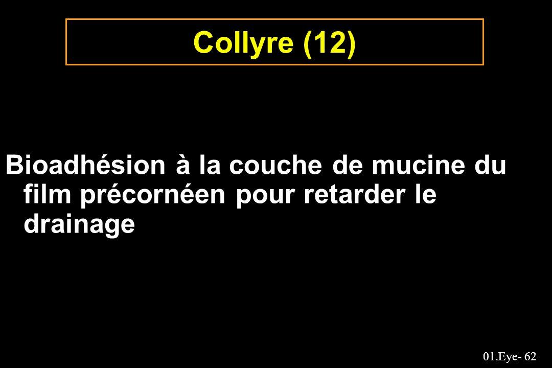 01.Eye- 62 Collyre (12) Bioadhésion à la couche de mucine du film précornéen pour retarder le drainage