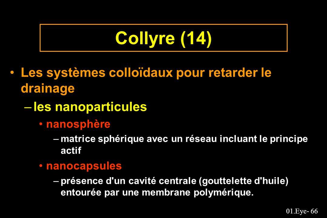 01.Eye- 66 Collyre (14) Les systèmes colloïdaux pour retarder le drainage –les nanoparticules nanosphère –matrice sphérique avec un réseau incluant le