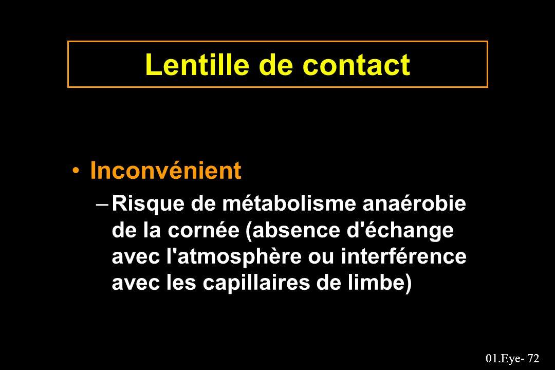 01.Eye- 72 Lentille de contact Inconvénient –Risque de métabolisme anaérobie de la cornée (absence d'échange avec l'atmosphère ou interférence avec le