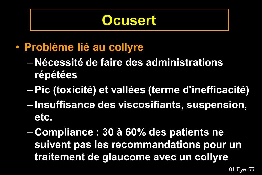 01.Eye- 77 Ocusert Problème lié au collyre –Nécessité de faire des administrations répétées –Pic (toxicité) et vallées (terme d'inefficacité) –Insuffi