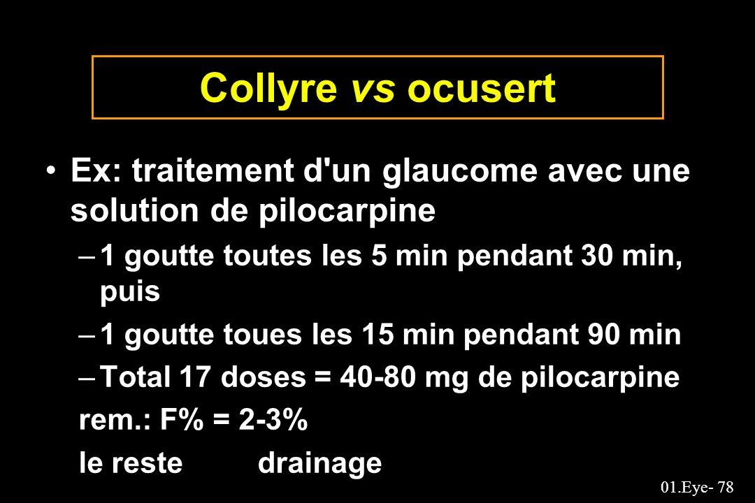 01.Eye- 78 Collyre vs ocusert Ex: traitement d'un glaucome avec une solution de pilocarpine –1 goutte toutes les 5 min pendant 30 min, puis –1 goutte