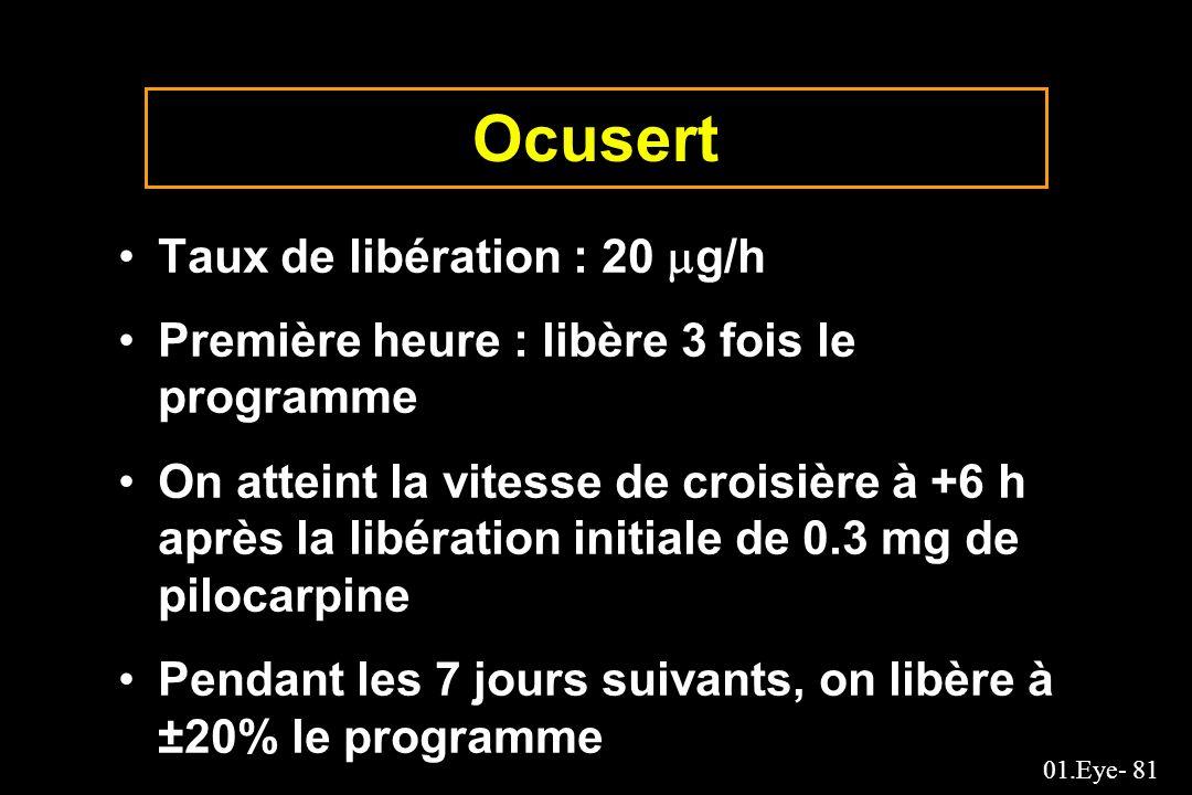 01.Eye- 81 Ocusert Taux de libération : 20 g/h Première heure : libère 3 fois le programme On atteint la vitesse de croisière à +6 h après la libérati