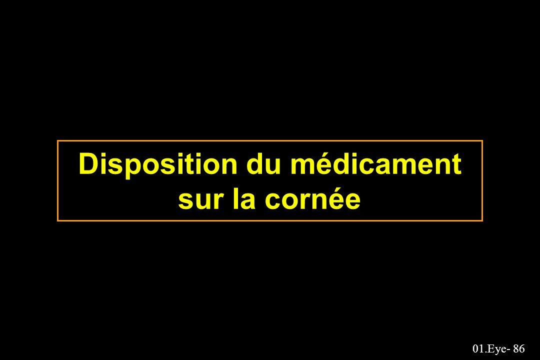 01.Eye- 86 Disposition du médicament sur la cornée