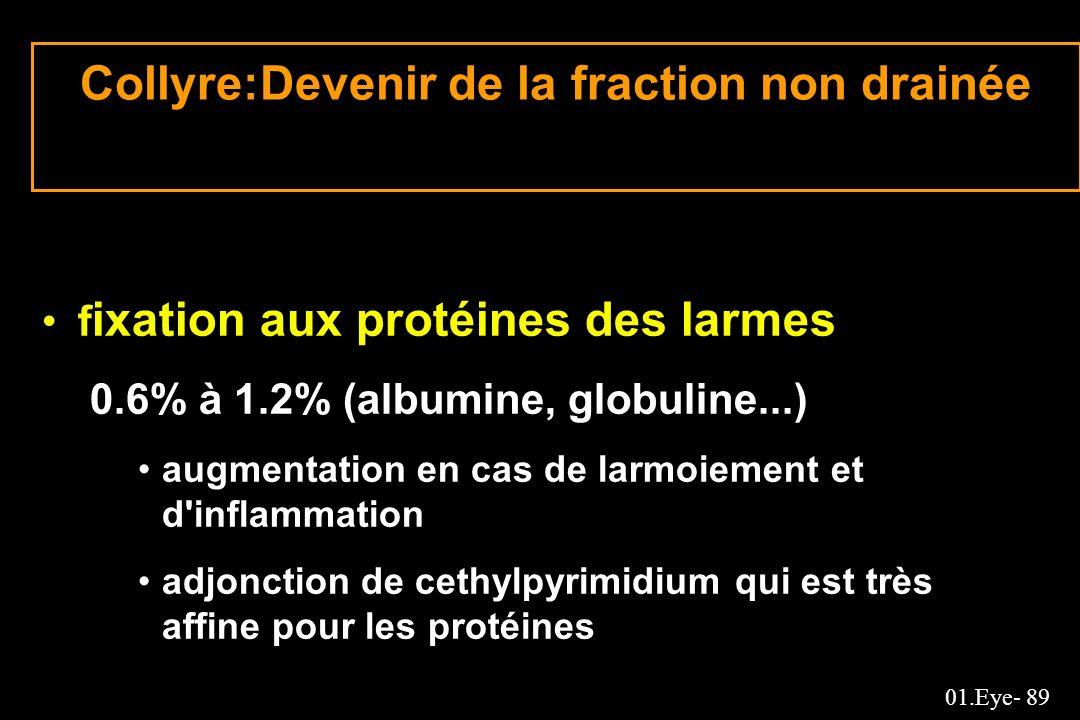 01.Eye- 89 Collyre:Devenir de la fraction non drainée f ixation aux protéines des larmes 0.6% à 1.2% (albumine, globuline...) augmentation en cas de l