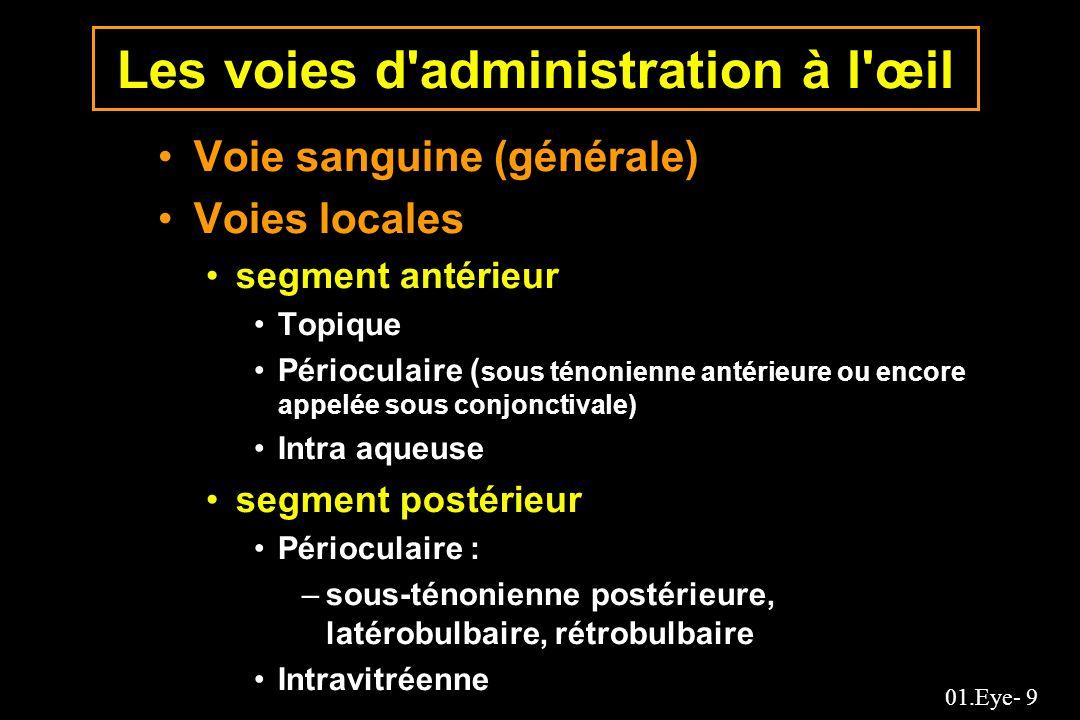 01.Eye- 40 Collyre (1) Administration –gouttes : fornix inférieur (cul-de-sac) –irrigation oculaire (grands animaux)