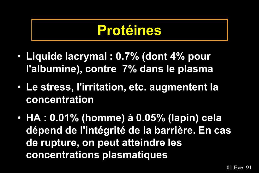 01.Eye- 91 Protéines Liquide lacrymal : 0.7% (dont 4% pour l'albumine), contre 7% dans le plasma Le stress, l'irritation, etc. augmentent la concentra