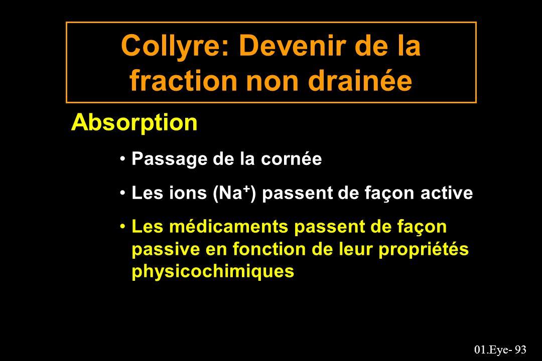 01.Eye- 93 Collyre: Devenir de la fraction non drainée Absorption Passage de la cornée Les ions (Na + ) passent de façon active Les médicaments passen